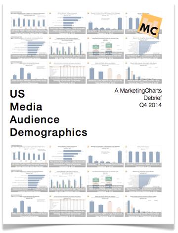 [Debrief] US Media Audience Demographics